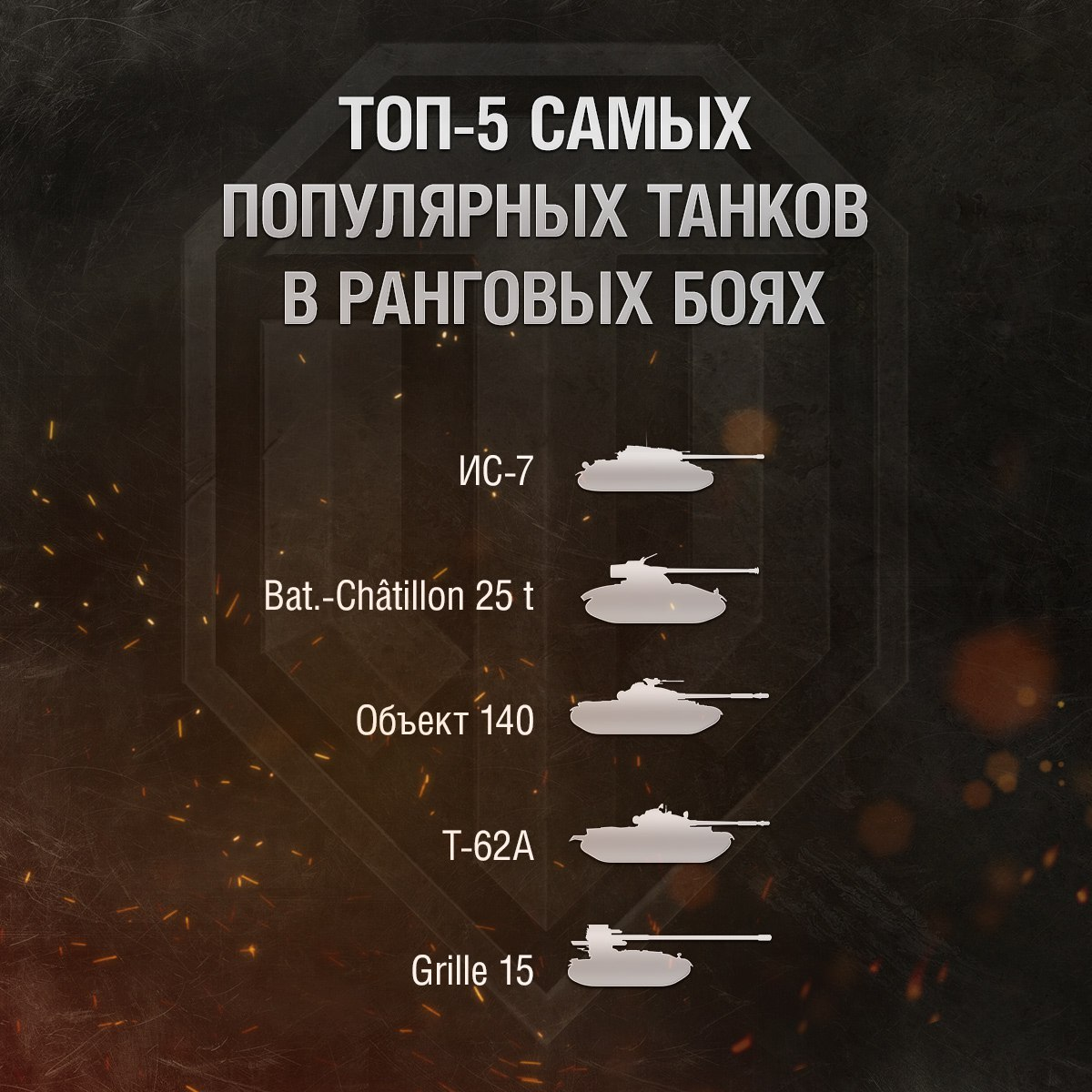 16 06 Infografika Rangovye Boi 03-2
