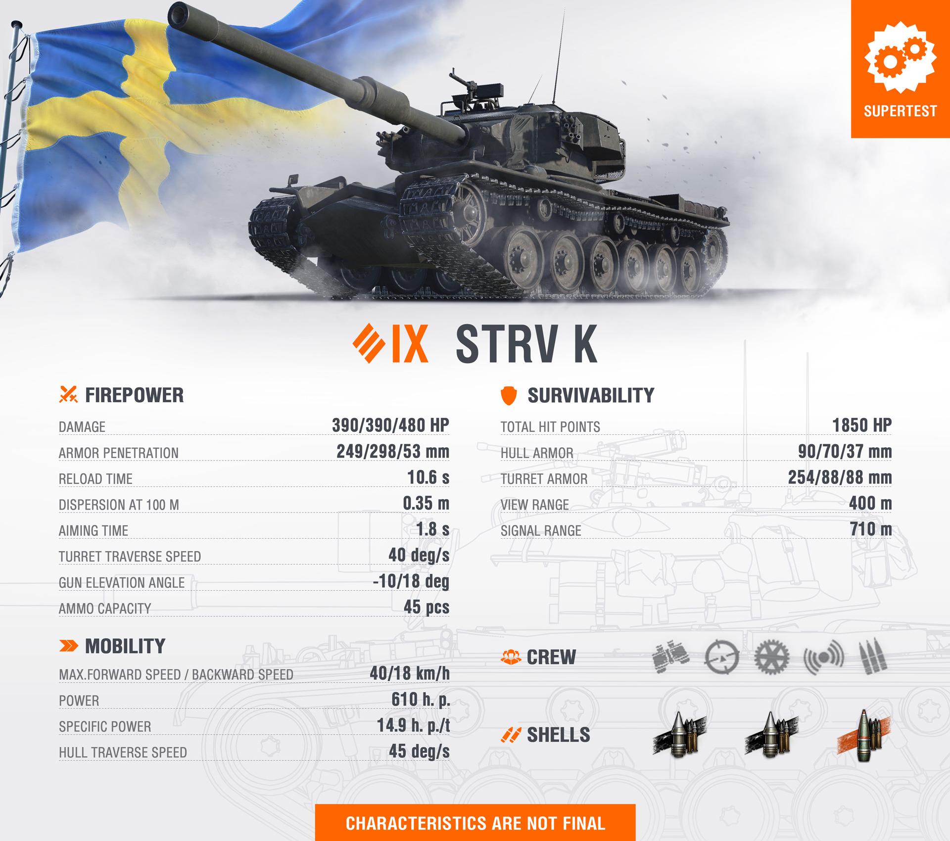 WoT Template New-Tank Strv K EN