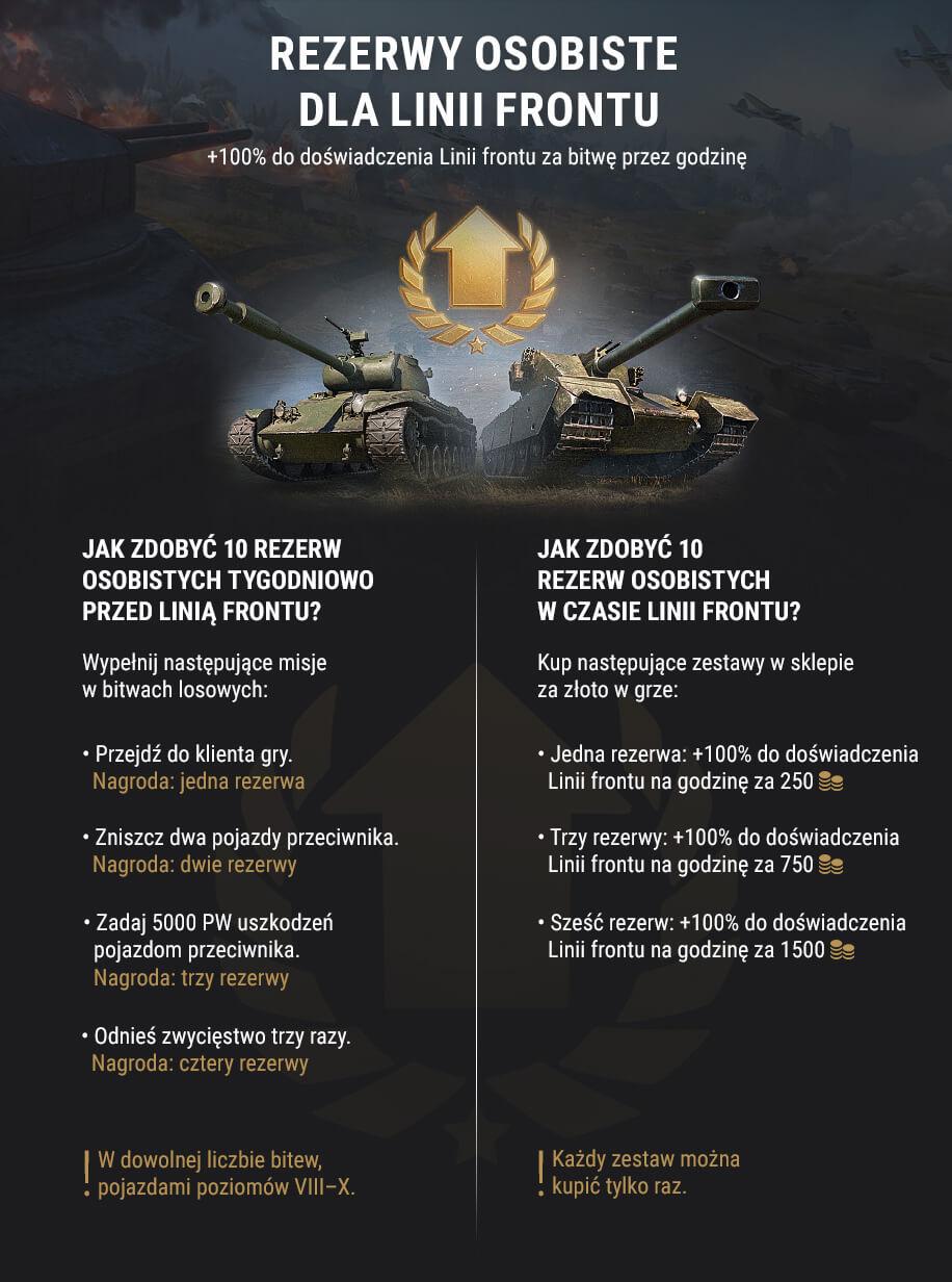 Frontline Infographic Pl