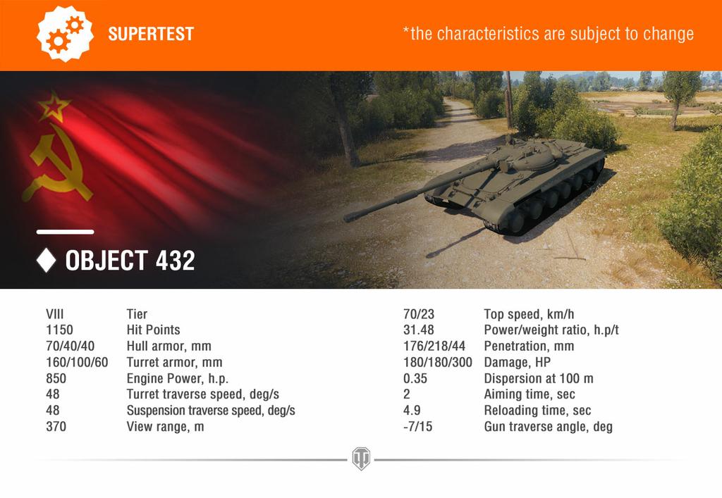 Supertest-432 EN