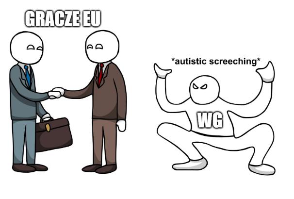 Serwer EU