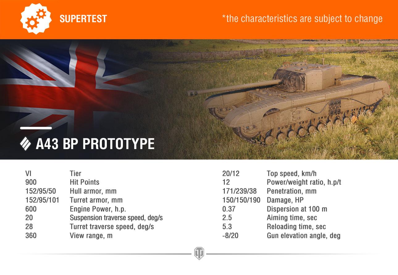 Supertest-A43 BP Prototype EN