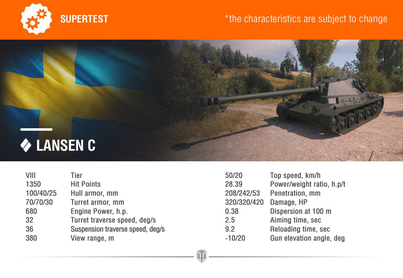 Supertest-Lansen C EN