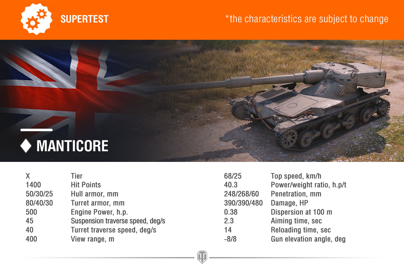 Supertest-Manticore EN