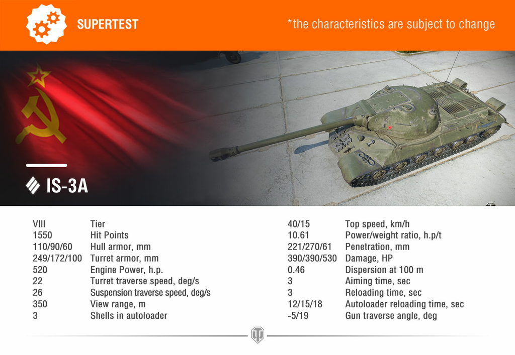 Supertest-is-3-autoloader EN Fix.jpg