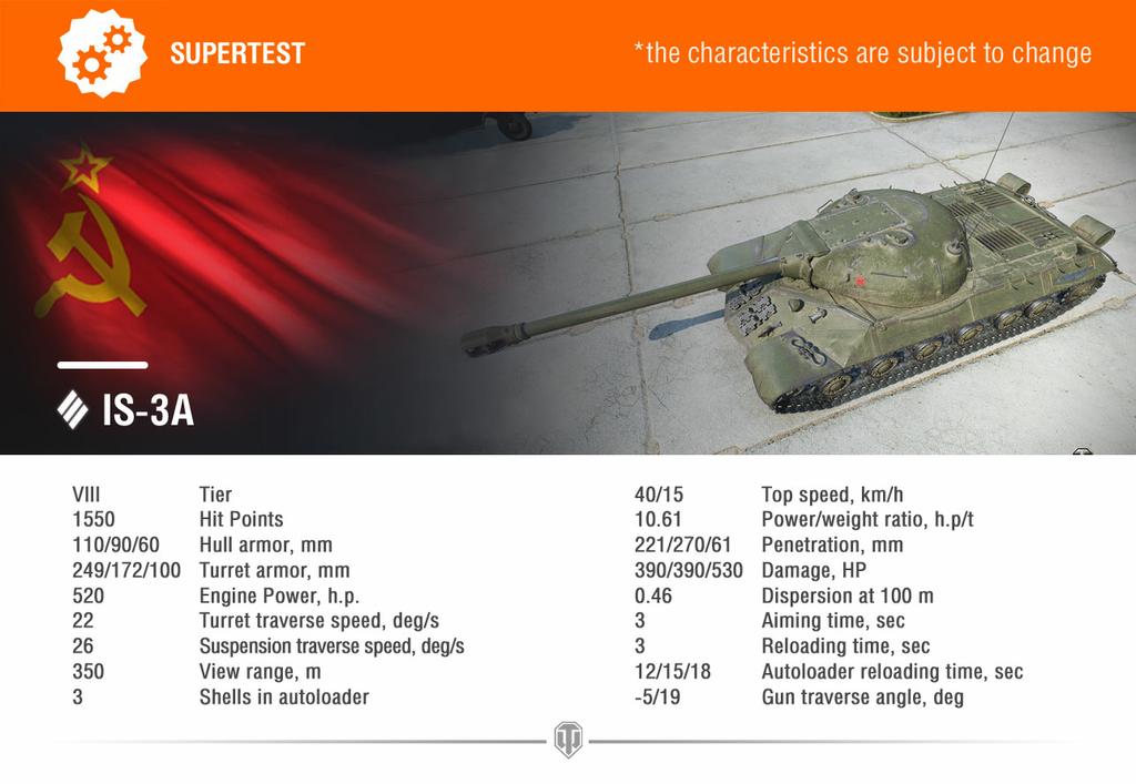Supertest-is-3-autoloader EN Fix.jpg